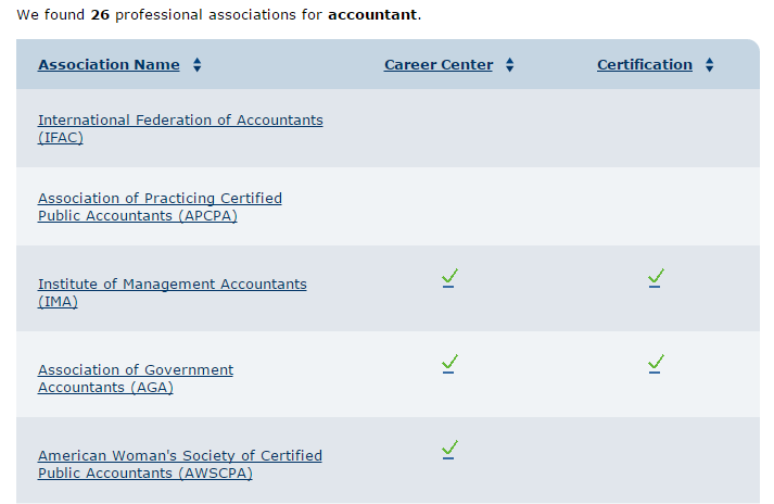 CareerOneStop's Professional Association Finder results page