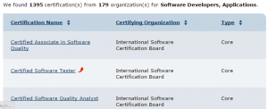 Results page of CareerOneStop's Certification Finder