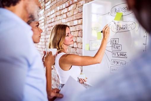 Female marketing professional writing on whiteboard